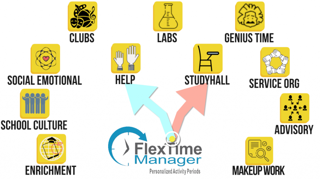 flextime manager